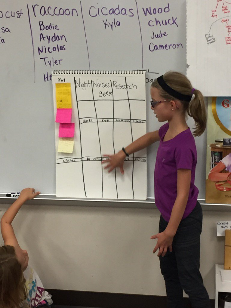 This friend came up with a way for us to keep track of our night noises research. #TCEcardinals #researchers <br>http://pic.twitter.com/ILAjl7CLWt
