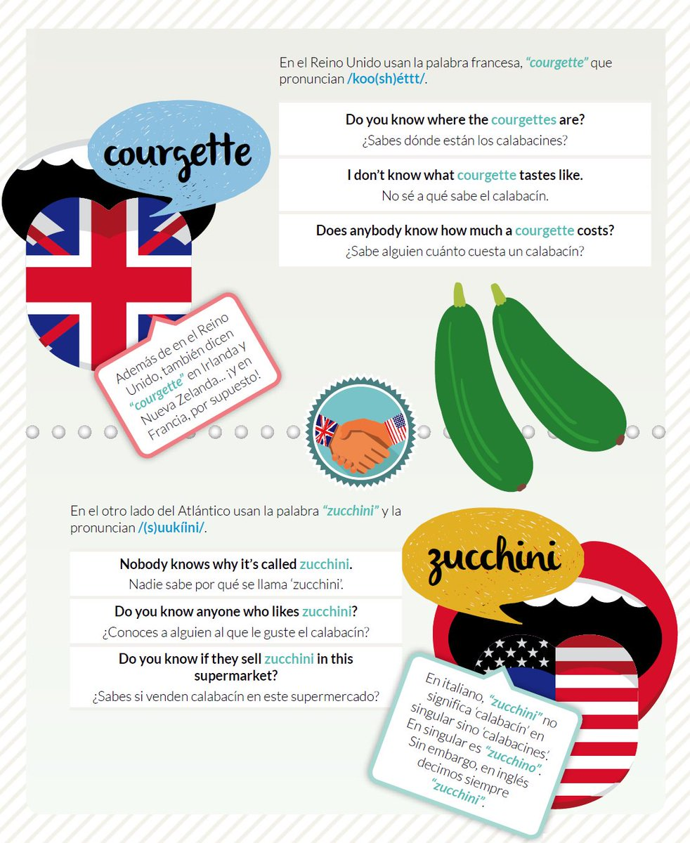 Is this word British or American? #Courgette #Zucchini #Calabacín<br>http://pic.twitter.com/LonYgnhou3