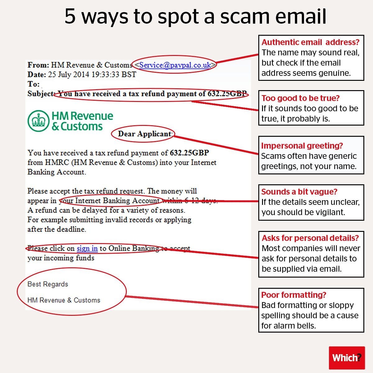 Sclt On Twitter Here Are Some Good Tips To Help You Avoid A Mail