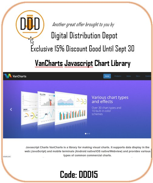 #javascript #chart library &amp; Chart maker 4 #Web, #Mobile &amp; #Apps Exclusive 15% off on ALL Versions Code DDD15  http:// bit.ly/2uvsGbB  &nbsp;   #deals<br>http://pic.twitter.com/c7JM8ob0cR