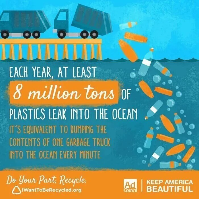 A garbage truck of trash dumped each MINUTE into the #ocean?!?  #Recycling reminder via @kabtweet<br>http://pic.twitter.com/qWKN5JjVBq