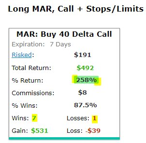$MAR   * Long a call * One-week before earnings * Close the day before * Last 2-years  Be. Powerful.  https://t.co/i89TvPfMmz