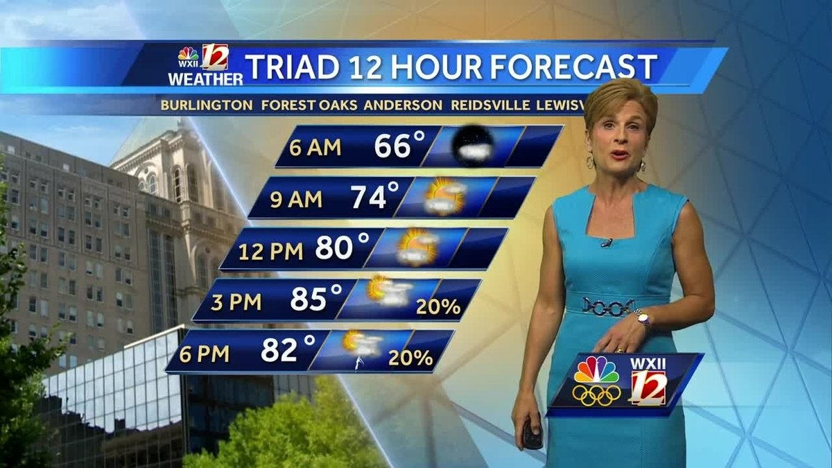 WATCH Lanie's forecast: Warm, muggy, a shower... also Maria https://t.co/ipMHB7Pm61