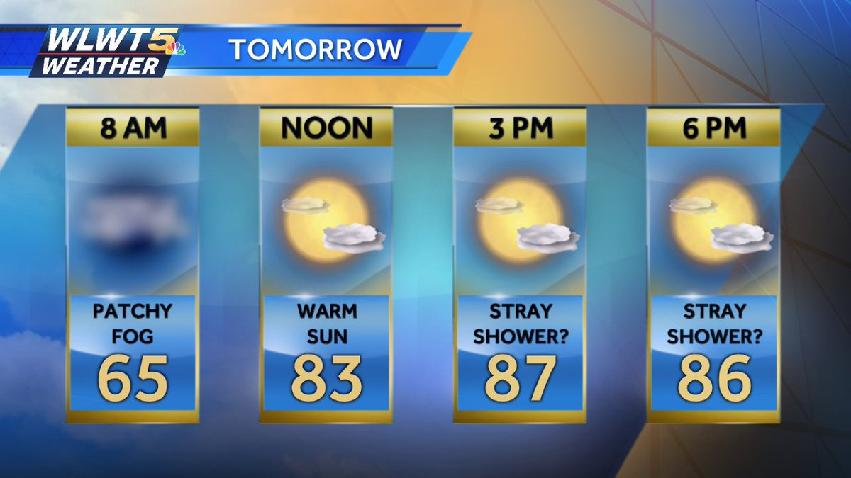Here is a sneak peek at Tomorrow, For more weather info join us, live streaming now: https://t.co/AquQfRFhLS