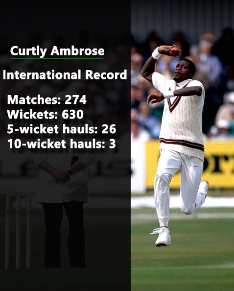 A very happy birthday to Curtly Ambrose