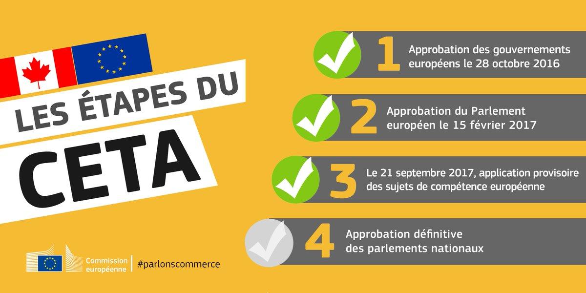 Aujourd'hui, le #CETA entre en vigueur provisoire.  Où en sommes-nous ? >>   https://t.co/AM2Iw4cQvh#parlonscommerce#DecodeursUE