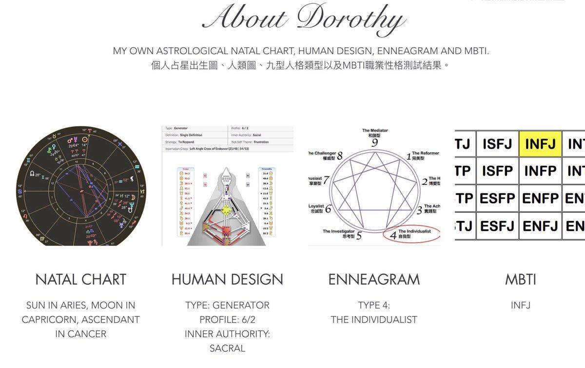 Dorothy Huang U9041008 Twitter