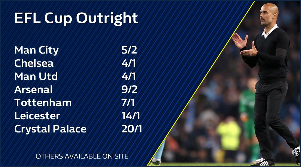 Man City are favourites to take the #EFLCup title 🏆  Bet here - https://t.co/YUdLVEjONv