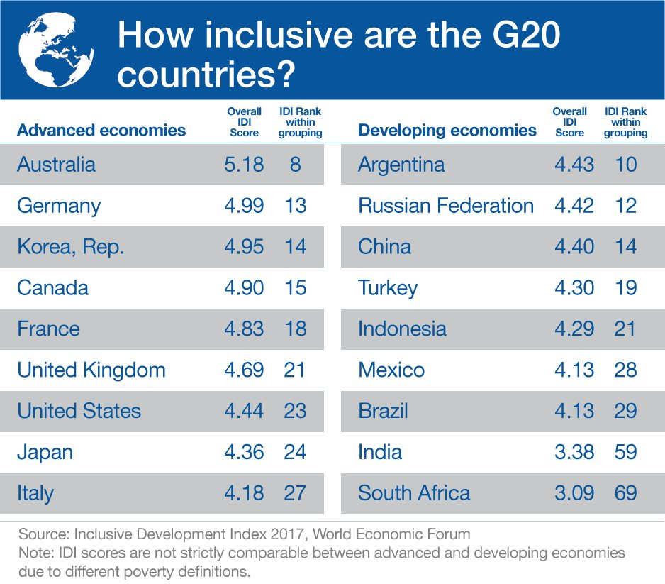 5 reasons not to give up on global #trade https://t.co/PeovAH6E1f #wef...