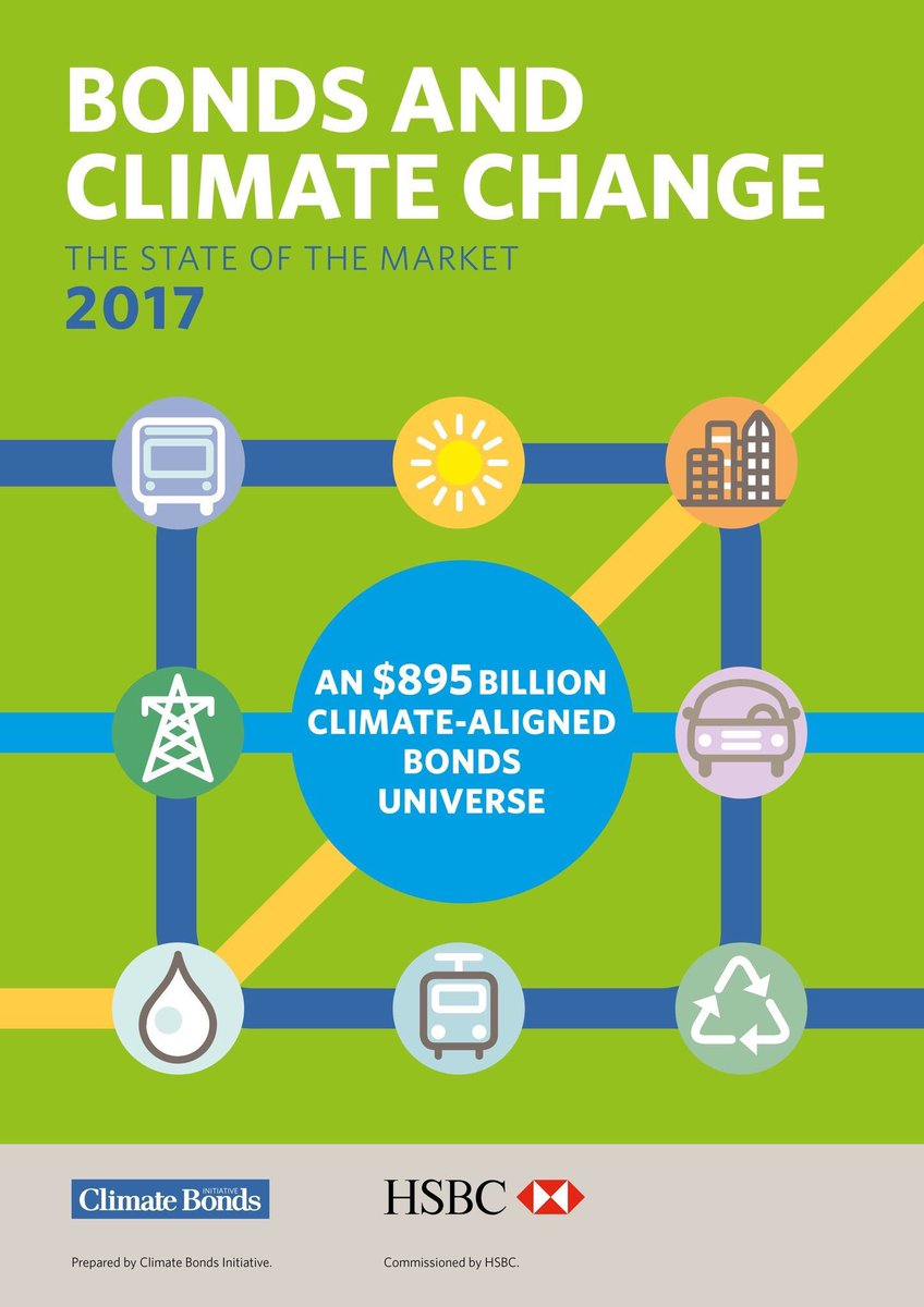 #Greenbonds, green finance &amp; climate targets. Our #SOTM17 report looks at the global picture. #ESG #sustainability  https://www. climatebonds.net/files/files/CB I-SotM-2017-Bonds&amp;ClimateChange.pdf &nbsp; … <br>http://pic.twitter.com/FS5jlIGJJa