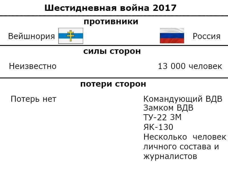 Оккупационные власти Крыма выбрали нового главу администрации Симферополя - Цензор.НЕТ 1165