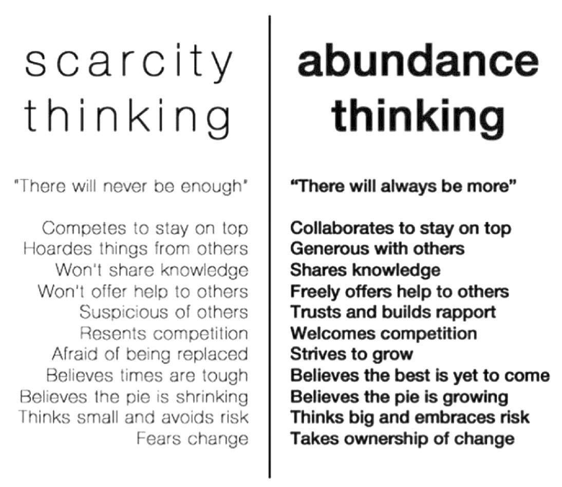 Think thick! Choose a mindset of abundance not austerity. #leadership #collaboration #pinksocks https://t.co/JWG4PcSjz5 HT @madikenhelsel