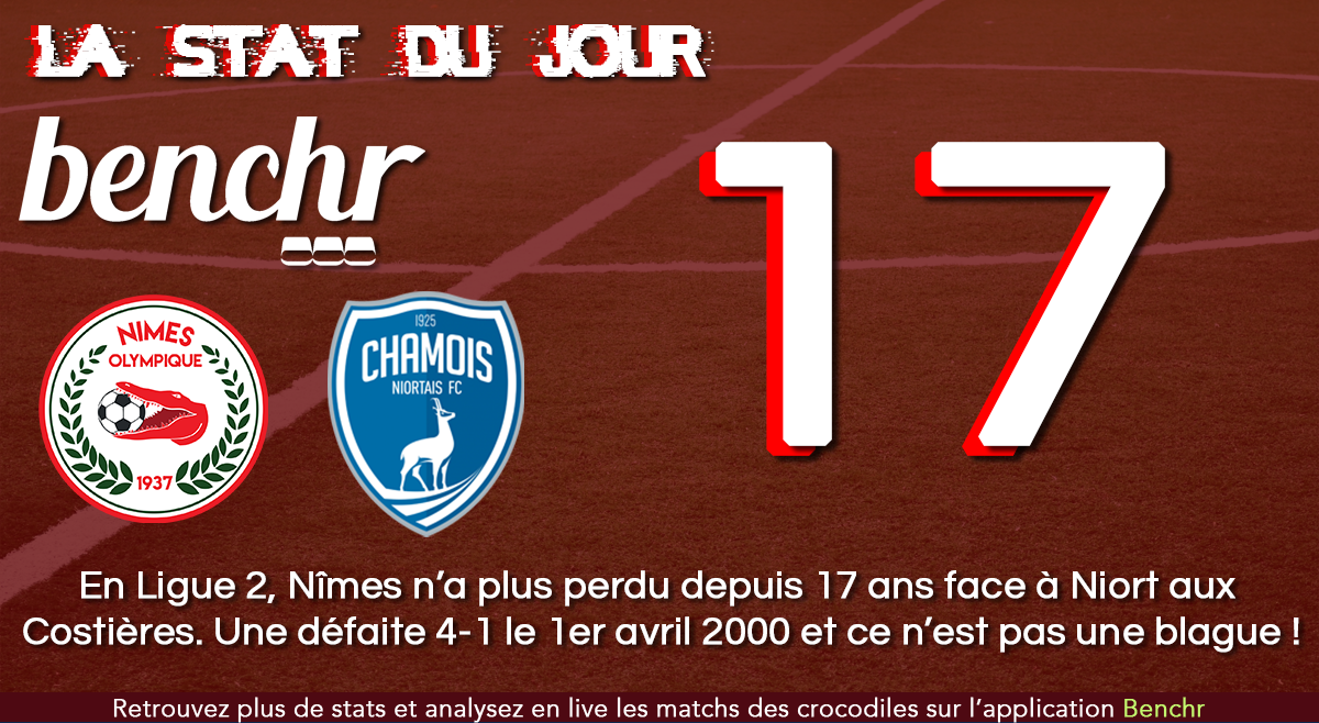 CHAMPIONNAT DE DOMINO'S LIGUE 2 - J 9 : NO / FC CHAMOIS NIORTAIS  DKPLRJKXUAAyUO8