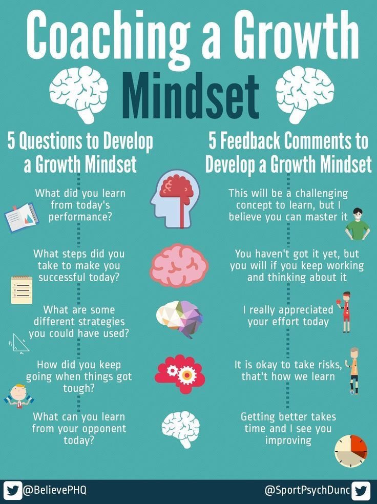 Coaching a Growth Mindset by @BelievePHQ &amp; @SportPsychDunc. #GrowthMindset #PEChat #EdChat #Coaching <br>http://pic.twitter.com/F36VbAWIhJ