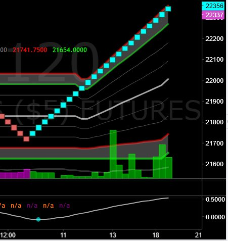 re $YM_F  will be using the 2hr VZFAUXMM on this puppy, hi Volume since Monday bottom panel: SpinOsc installed @vxx46