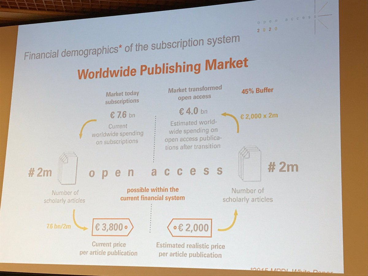 Let&#39;s look at the money! Create conditions to move to #OA world, pave way to pure OA model @oa2020ini #APC #COASP9<br>http://pic.twitter.com/tOAwqUIudV