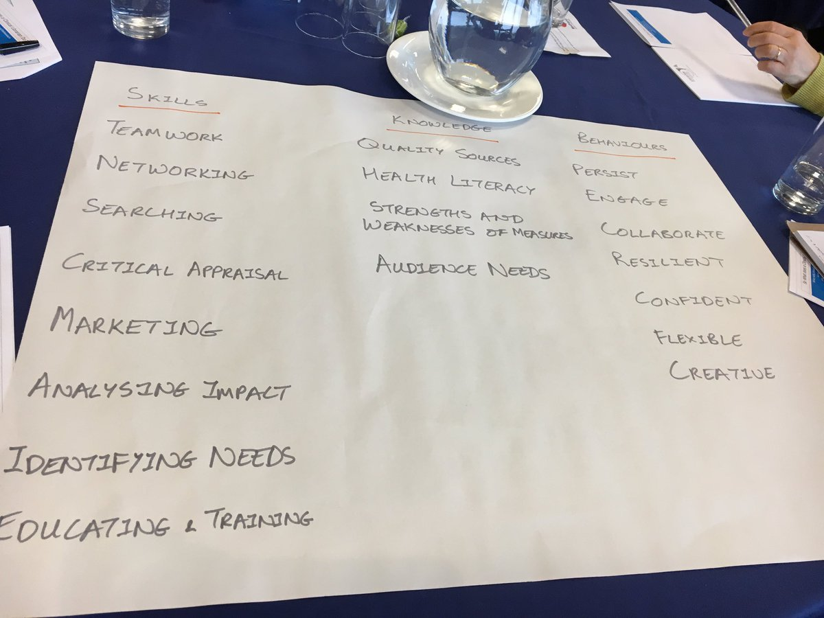 Group work on skills, knowledge and behaviours for clinical librarians (yes, I scribed #iamalibrarian) #ICLC2017<br>http://pic.twitter.com/sHvnFSlEJ0