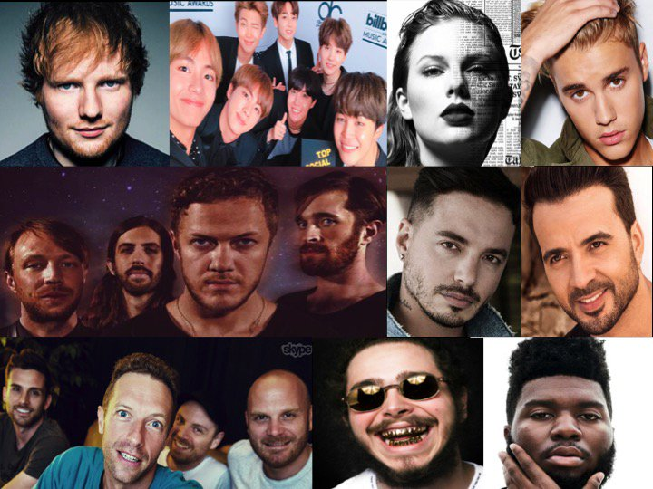 #EdSheeran is back atop the Global Digital Artist Rank with #BTS at No. 2!👏☝️🎵🇺🇸🌏🌍🌎