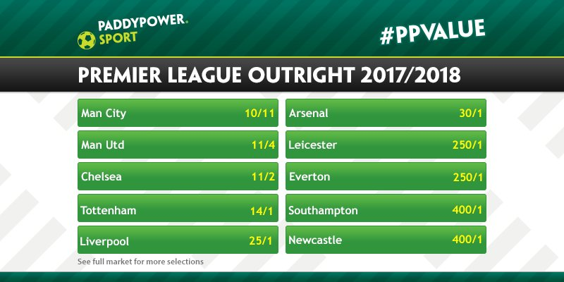 Man City are now 10/11 to be the Premier League champions. Latest outright betting here: https://t.co/0eZlft4XJu