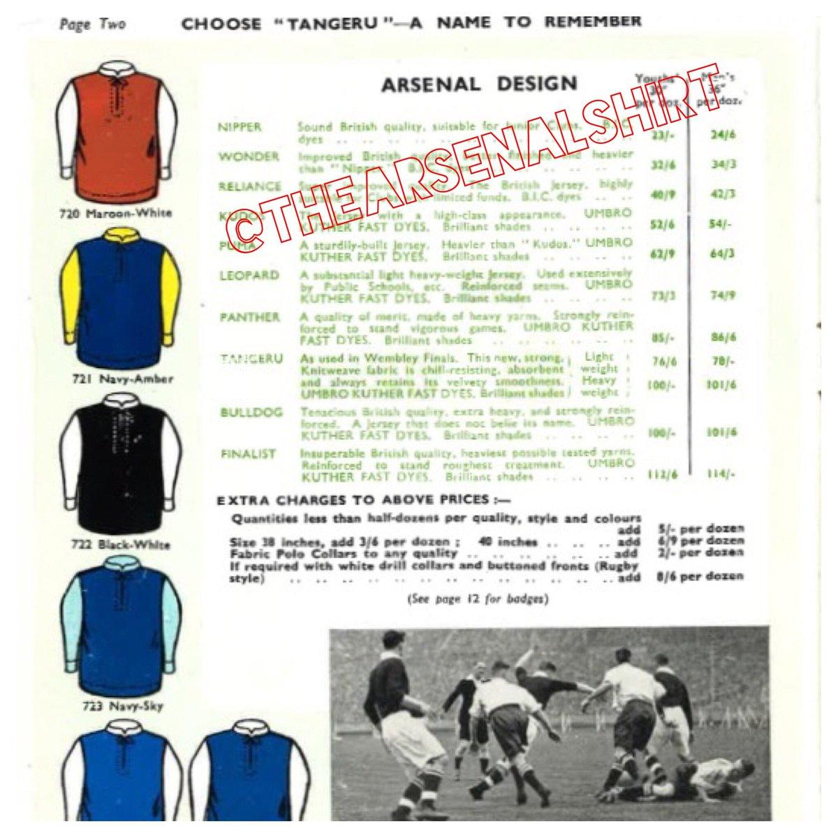 Catalogue design software