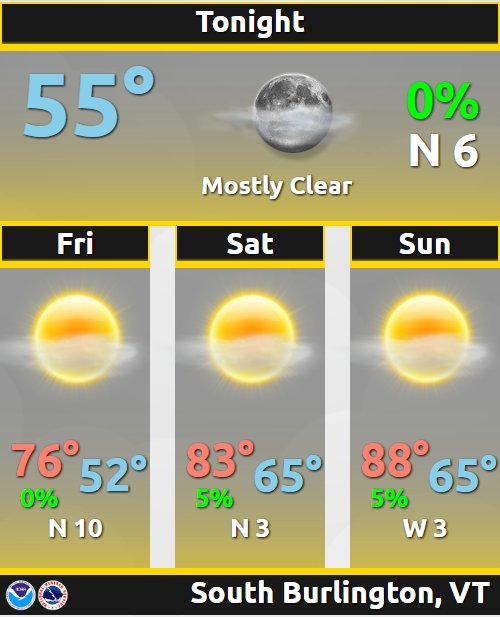 test Twitter Media - Continued dry weather with above normal temperatures Friday and through the upcoming weekend. https://t.co/QZ6EzyQLJ4