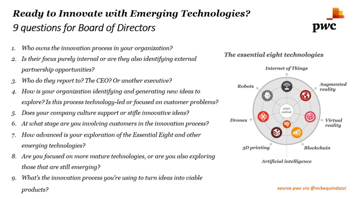 Ready to #Innovate with #EmergingTech - 9 questions for #BoardofDirectors. #3DP #AI #AR #Blockchain #Drones #IoT #Robots #VR #CEO<br>http://pic.twitter.com/pU468zJxDk