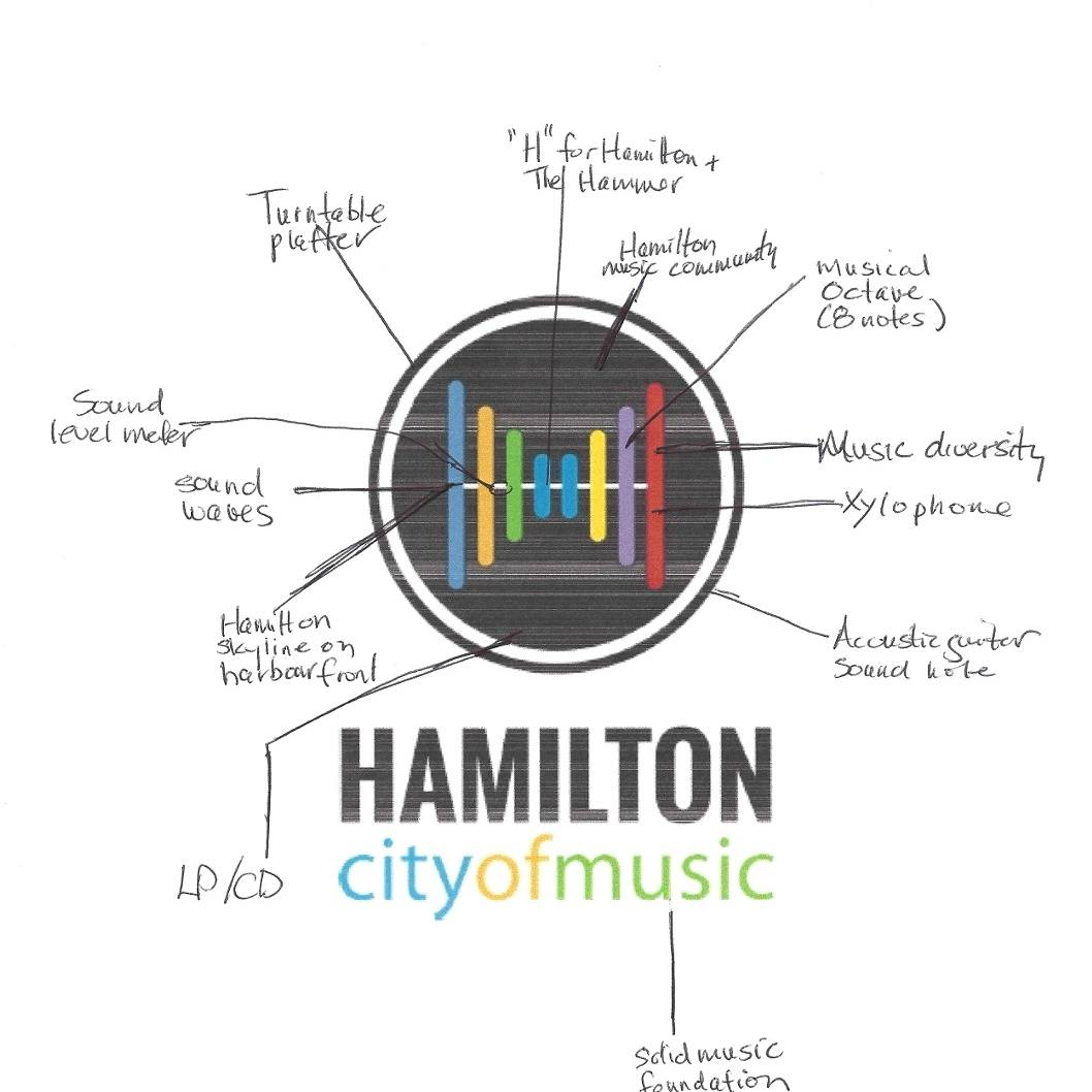 Hamontmusic On Twitter Still Time To Pick Up Your Free September Xylophone Notes Diagram Issue Of Urbanicityham Many Great Stories Https Tco Wqctuk0xlg