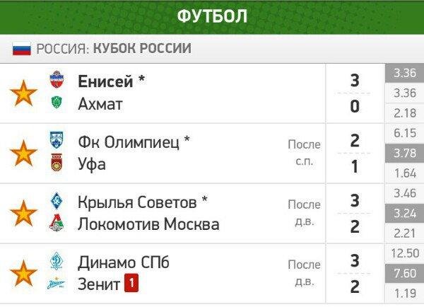 Во всем виноваты звезды смотреть онлайн на русском в хорошем качестве
