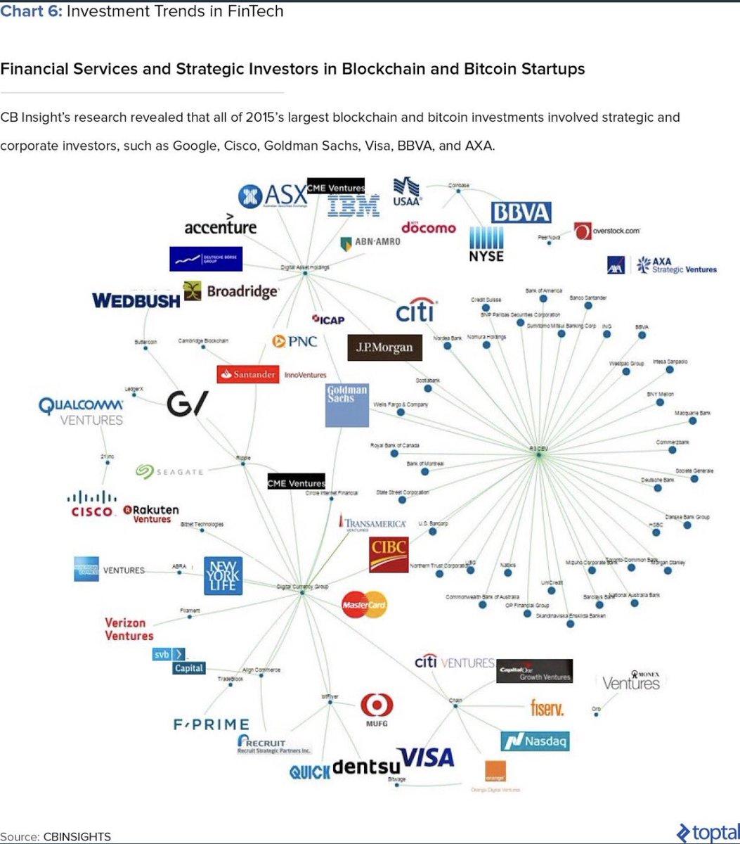 State of #fintech 2017.  #IoT #tech #banking #blockchain #bigdata #disruption #machinelearning #crypto #vt #SmartCity #btc $btc #insurtech<br>http://pic.twitter.com/KRamgNvDMa