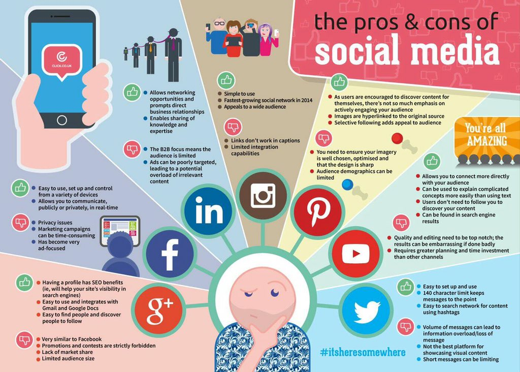 The Pros And Cons Of #SocialMedia #Marketing #Innovation #Growthhacking #Mpgvip #AI #DigitalMarketing #IoT #MakeYourOwnLane #SMM #BigData<br>http://pic.twitter.com/AcoK47MSwo