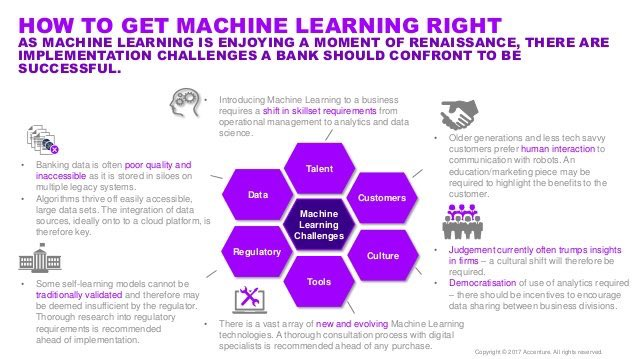 How to get #MachineLearning right? #Fintech #defstar5 #Mpgvip #SMM #SEO #Startup #AI #IoT #makeyourownlane #Marketing #Deeplearning #ML #M2M<br>http://pic.twitter.com/606oH2lt7I