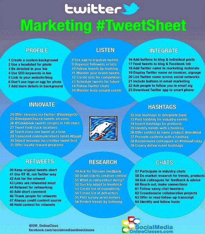 What is Twitter #Marketing #TweetSheet to #GrowthHacking ?  #makeyourownlane #startups #DigitalMarketing #Mpgvip  #SEO #SMM #socialmedia #AI<br>http://pic.twitter.com/aQHRIBHok8