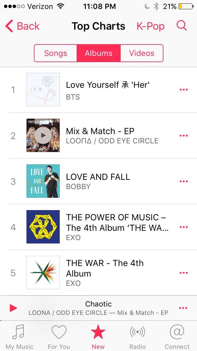 Loona Odd Eye Circle S Al Is 2 On Itunes Kpop Chart