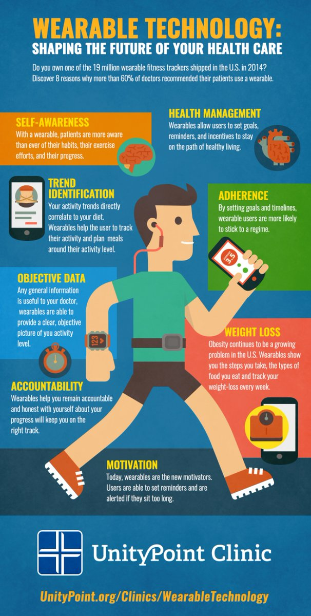 #Wearable #Technology Shaping The Future Of #Healthcare [#infographic] #Wearabletech #IoT #Mpgvip #makeyourownlane #defstar5 #AI #Innovation<br>http://pic.twitter.com/9RC1wYfgRc