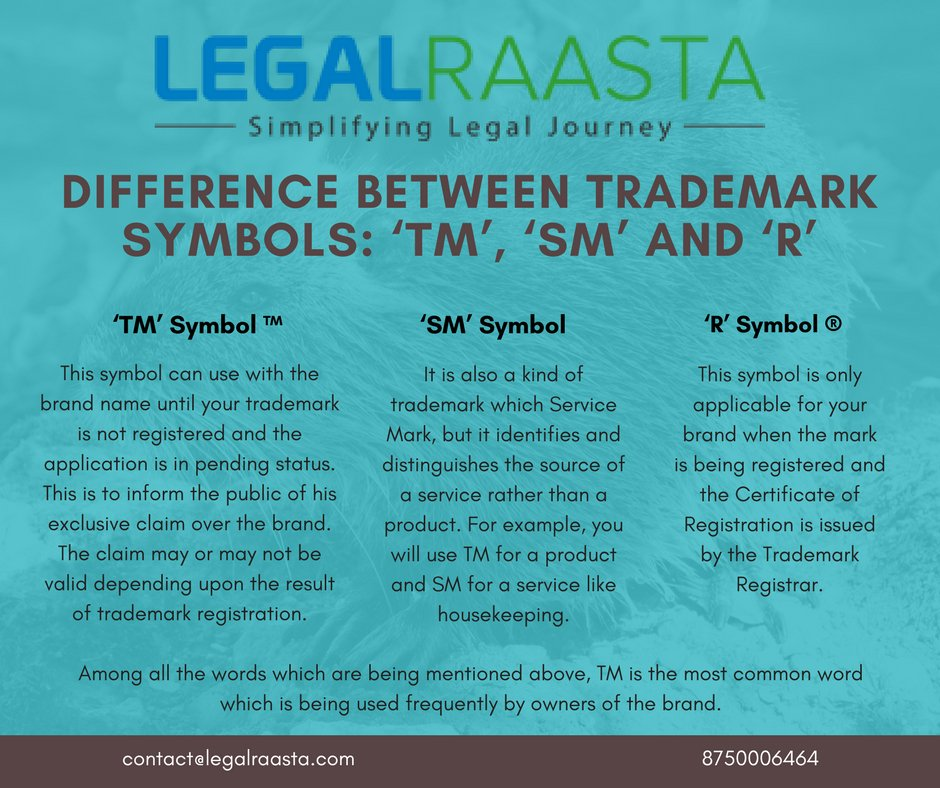 Legalraasta On Twitter Difference Between Trademark Symbols Tm