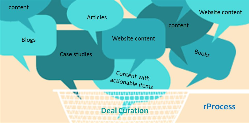 #Deal_Curation: #Gathering, #Developing, #Creating and #fine_tuning of your content.  #contentmarketing #datamining  http:// bit.ly/2xydJq6  &nbsp;  <br>http://pic.twitter.com/Yj4czRiBNb