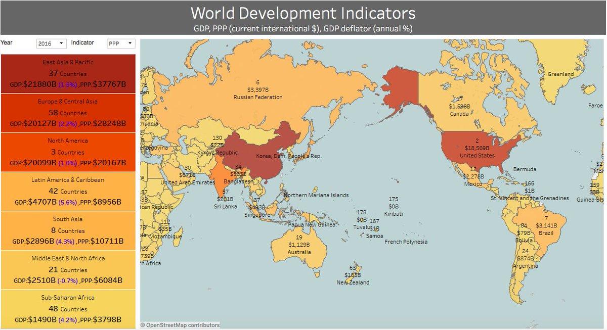 #GDP #PPP #GDPGrowth World Development Indicators #tableau #Data #Viz #tks Know more at:  http:// goo.gl/wPqDvk  &nbsp;  <br>http://pic.twitter.com/seBz4Fr7DU