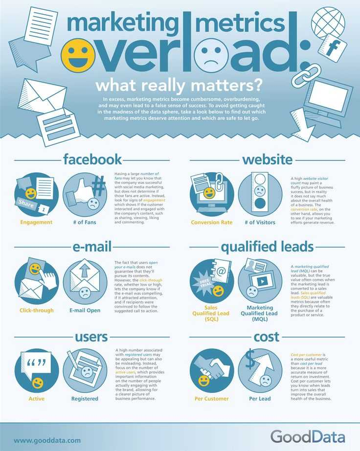 #Infographic~ #Marketing Metrics that matter #DigitalMarketing #GrowthHacking #AI #IoT #Defstar5 #Mpgvip #SocialMediaMarketing #Seo #Bigdata<br>http://pic.twitter.com/PgMDyXKaRu