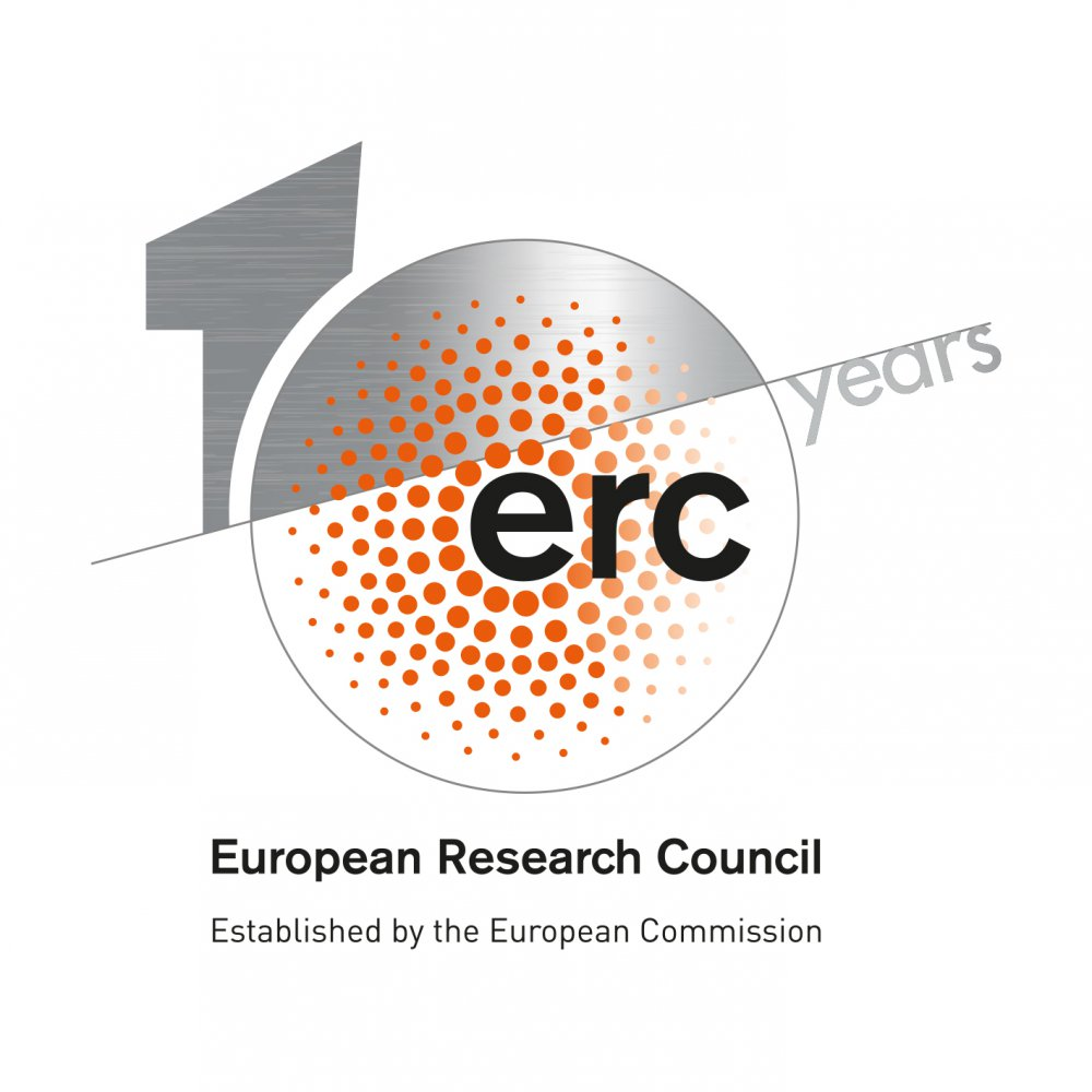 Young researchers can gain valuable experience through Visiting Fellowships #EUresearchcareers   https:// erc.europa.eu/funding/additi onal-opportunities#Jobs%20in%20ERC%20teams &nbsp; … <br>http://pic.twitter.com/o3v93Vphq7