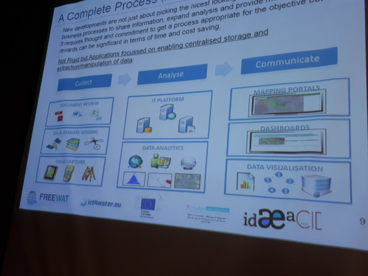 #FREEWAT workshop: #gigliuto #erm discusses #ict opportunities for #environmental consultant companies @ict4water_eu @eip_water @DSMeu<br>http://pic.twitter.com/aOP0ivzRU1
