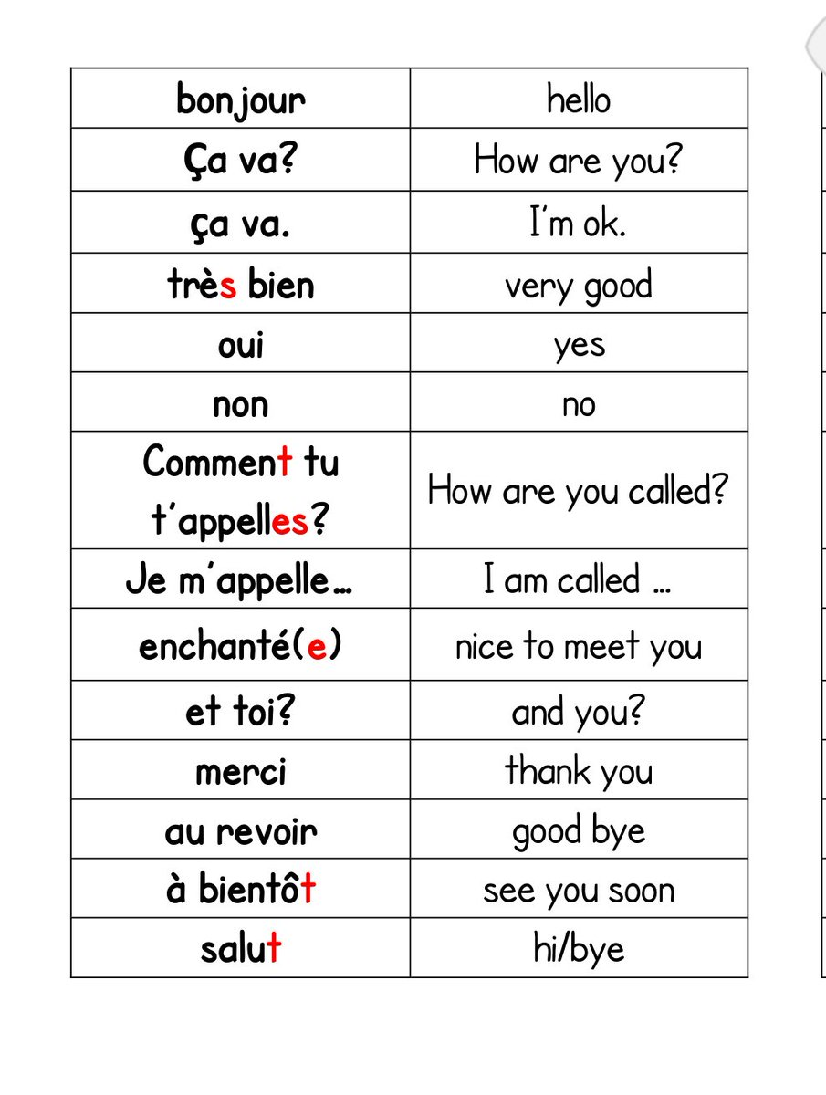 how to say spell your name in french