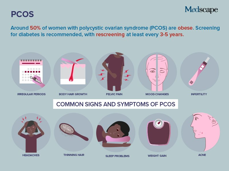 A study on a link with increased #diabetes risk shot PCOS to the top of this week's #ClinicalTrends search term:  http:// ms.spr.ly/6017ra0Yl  &nbsp;  <br>http://pic.twitter.com/IjVTXFfNkN