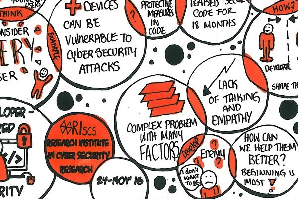 We have awarded a £500,000 grant to fund 'Developer Centred Security'...