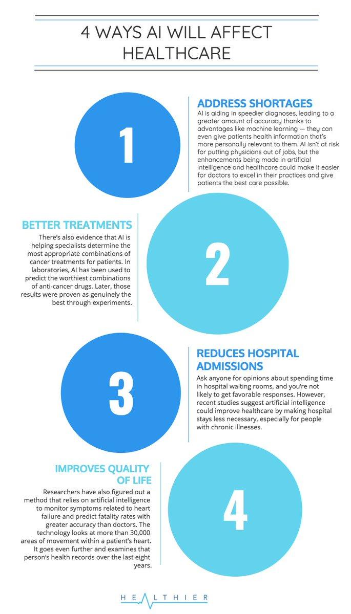 4 Ways #ai will affect #healthcare:  #IoT #tech #HealthTech #ArtificialIntelligence #BigData #MachineLearning #InfoSec #makeyourownlane<br>http://pic.twitter.com/333tV29hR0