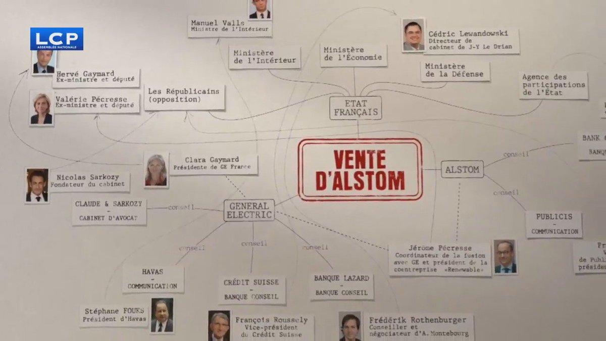 Angry_Bisounours - A propos du scandale de la vente de #Alstom à #General_Electric ... Parmi les responsables il y a de nombreux #LR UMP (ou proches de LR #UMP) comme #Sarkozy #Gaymard #Kron #Pécre...