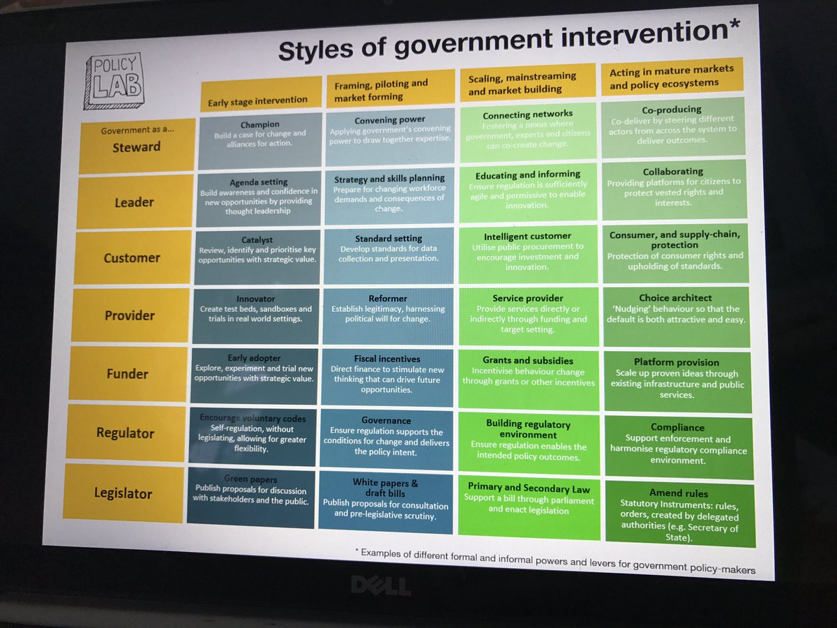 reasons of government intervention in transportation Governmental intervention in cultural reasons on industries such as transportation b drawbacks government assistance to domestic companies caused.