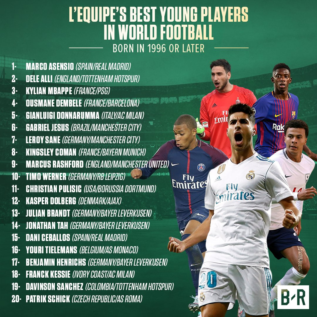 Marco Asensio has been named the best young player in world football b...