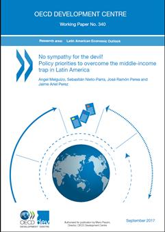 New working paper on the middle-income trap w/ a focus on #LatinAmerica, out! Relevant for setting policy priorities  http:// bit.ly/2xtqFxe  &nbsp;  <br>http://pic.twitter.com/aOhSGYxcvJ