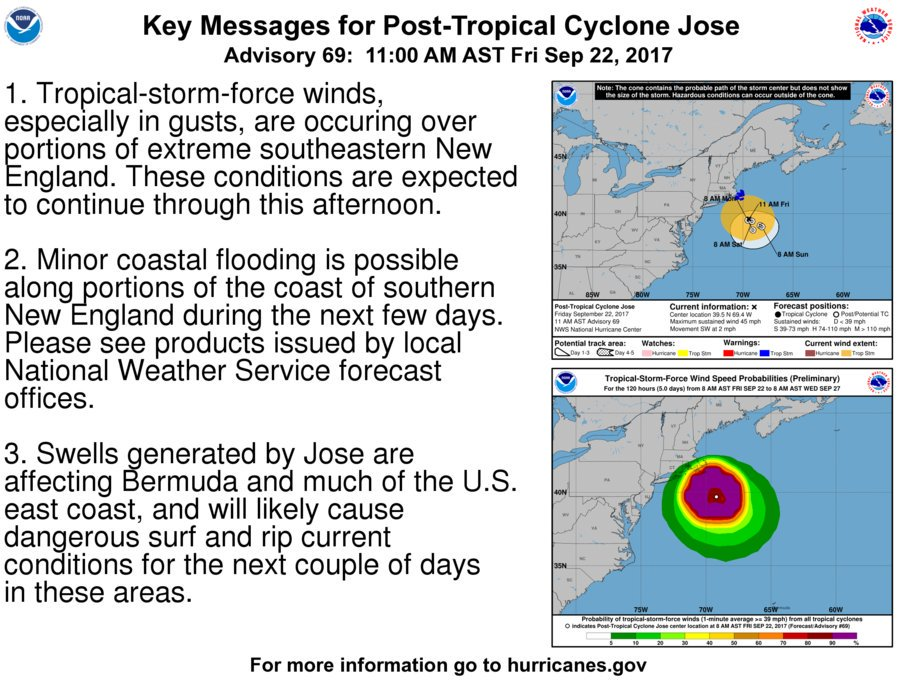 Post Tropical Storm Jose Continues To Meander Southeast Of Cape Cod Will Continue To Weaken And Expected To Dissipate Early Next Week Pic Twitter Com