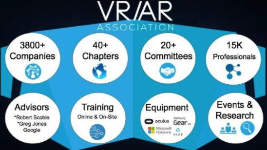 Join our global VR AR Association for #VirtualReality #AugmentedReality and #MixedReality! -  https:// lnkd.in/g5AYAn5  &nbsp;   @thevrara<br>http://pic.twitter.com/SIfPFvZnGI